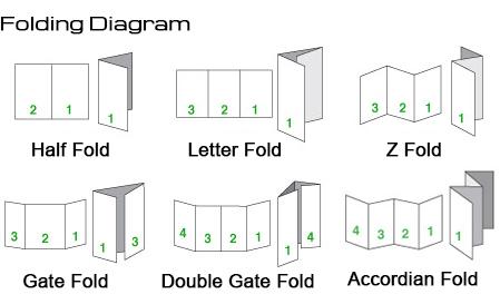 folding-brochures